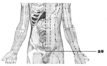 艾灸曲骨的功效和作用 艾灸曲骨的神奇功效